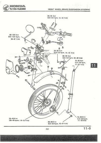 Astounding Honda Tlr200 Wiring Diagram Wiring Diagram Str Wiring Database Gramgelartorg