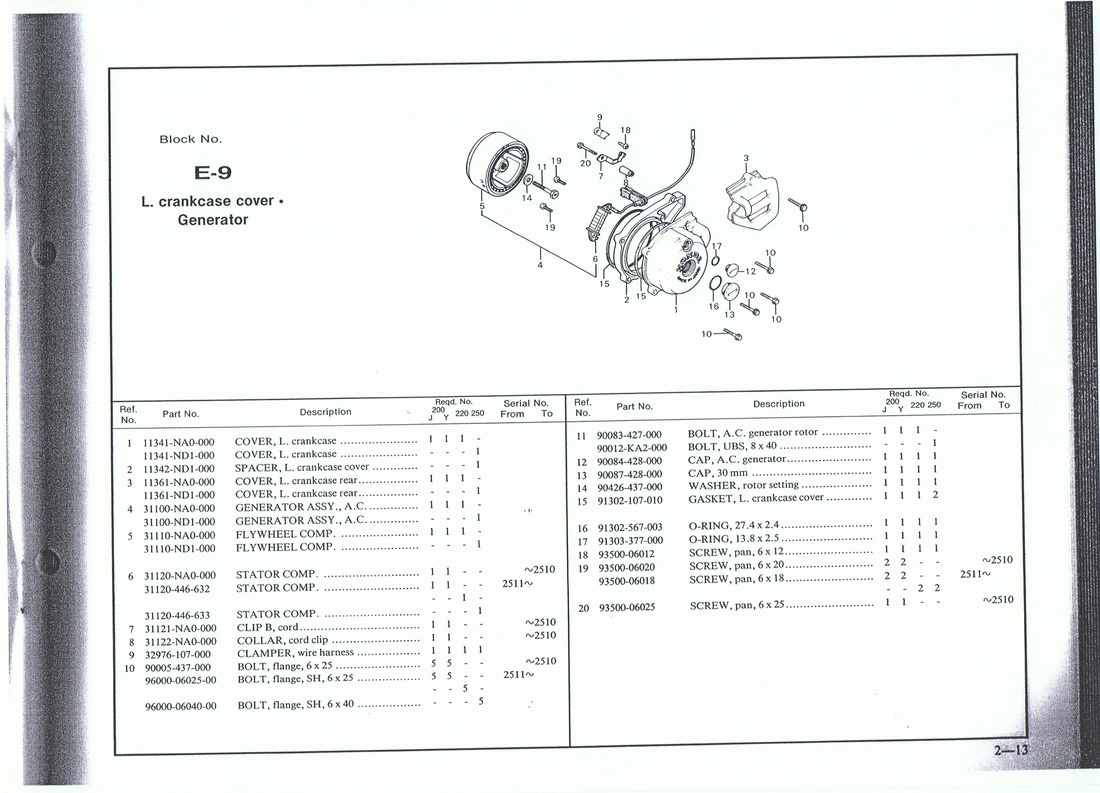 Owners Manual And Parts Book For Honda Tl 200 R Ii Rs200t Rs220t Ubs Wiring Instructions Rs250t